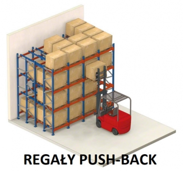 regaly-push-back